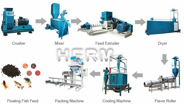 dry type floating fish feed mill plant